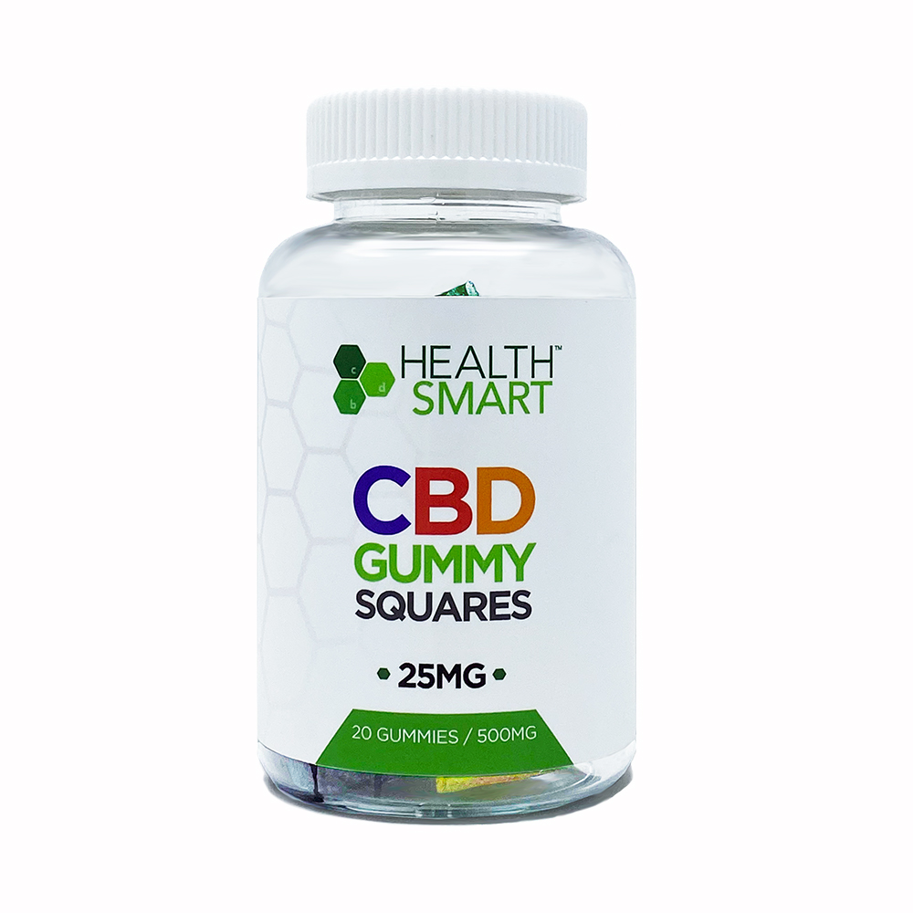 Everything AboutCBD Benefits